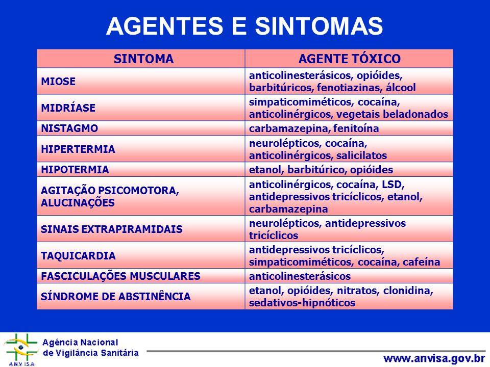 AGENTES E SINTOMAS SINTOMAAGENTE TÓXICO MIOSE anticolinesterásicos, opióides, barbitúricos, fenotiazinas, álcool MIDRÍASE simpaticomiméticos, cocaína,