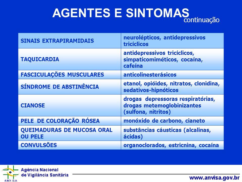 SINAIS EXTRAPIRAMIDAIS neurolépticos, antidepressivos tricíclicos TAQUICARDIA antidepressivos tricíclicos, simpaticomiméticos, cocaína, cafeína FASCIC