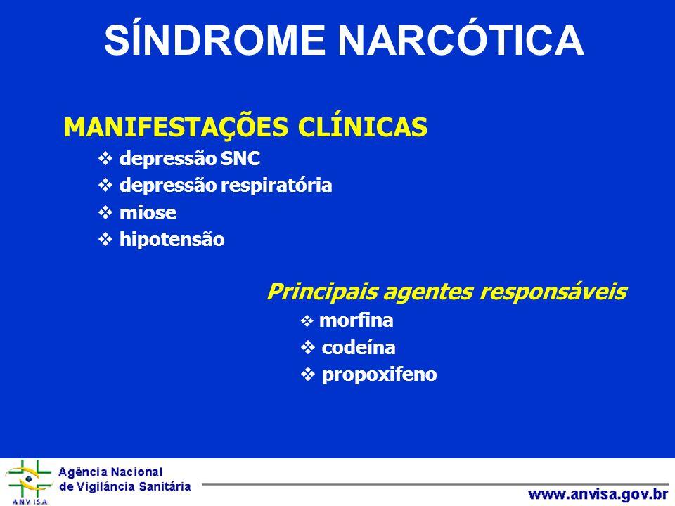 SÍNDROME NARCÓTICA MANIFESTAÇÕES CLÍNICAS depressão SNC depressão respiratória miose hipotensão Principais agentes responsáveis morfina codeína propox