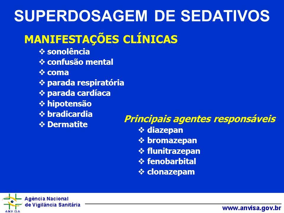 SUPERDOSAGEM DE SEDATIVOS MANIFESTAÇÕES CLÍNICAS sonolência confusão mental coma parada respiratória parada cardíaca hipotensão bradicardia Dermatite