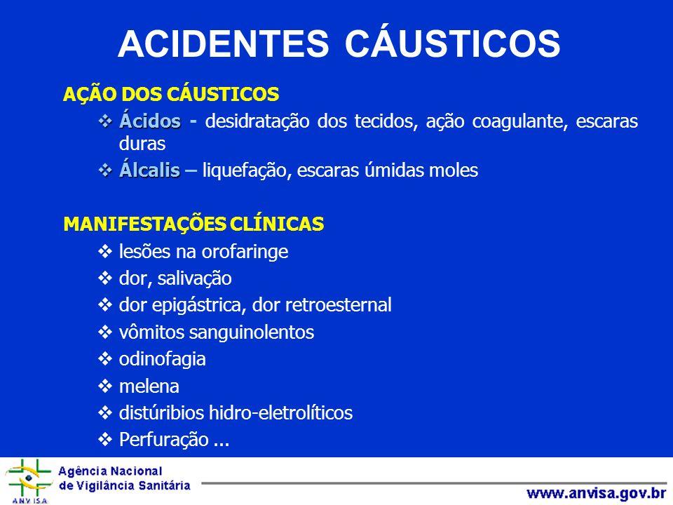 ACIDENTES CÁUSTICOS AÇÃO DOS CÁUSTICOS Ácidos Ácidos - desidratação dos tecidos, ação coagulante, escaras duras Álcalis Álcalis – liquefação, escaras