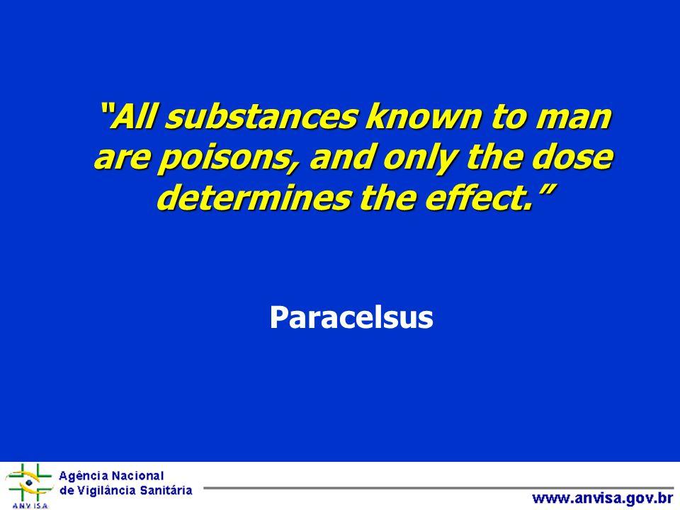 Icterícia (substâncias hepatotóxicas, hemolíticas) arsina, metanol, etanol, ácido pícrico, anilina, clorofórmio, DDT, FNT) Edema álcalis, ácidos fortes, iodados, mescalina, penicilina, peçonhas, CCl 4 Eritema e dermatites (urticárias, eczemas, pápulas, vesículas) anilina, Sb, As, álcalis, Cr, CS 2, barbitúricos, gás lacrimogêneo Escaras (necroses) álcalis e ácidos fortes Conjuntivite álcool etílico, CS2, fosgênio, morfina, maconha, gás lacrimogêneo, organofosforados, peçonhas Hiperpigmentação da mucosa oral As, Bi, Pb, cloratos, Cd, Hg Perfuração septo nasal As, Cr,Cd, Cu, cocaína, F, Zn SINTOMAS EXTERNOS