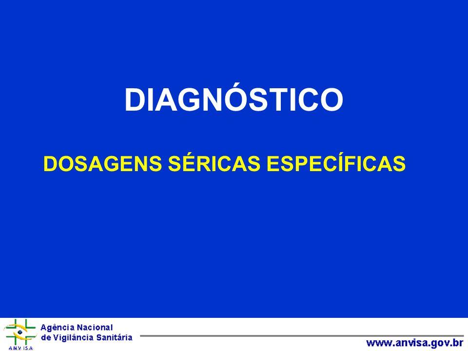 DIAGNÓSTICO DOSAGENS SÉRICAS ESPECÍFICAS