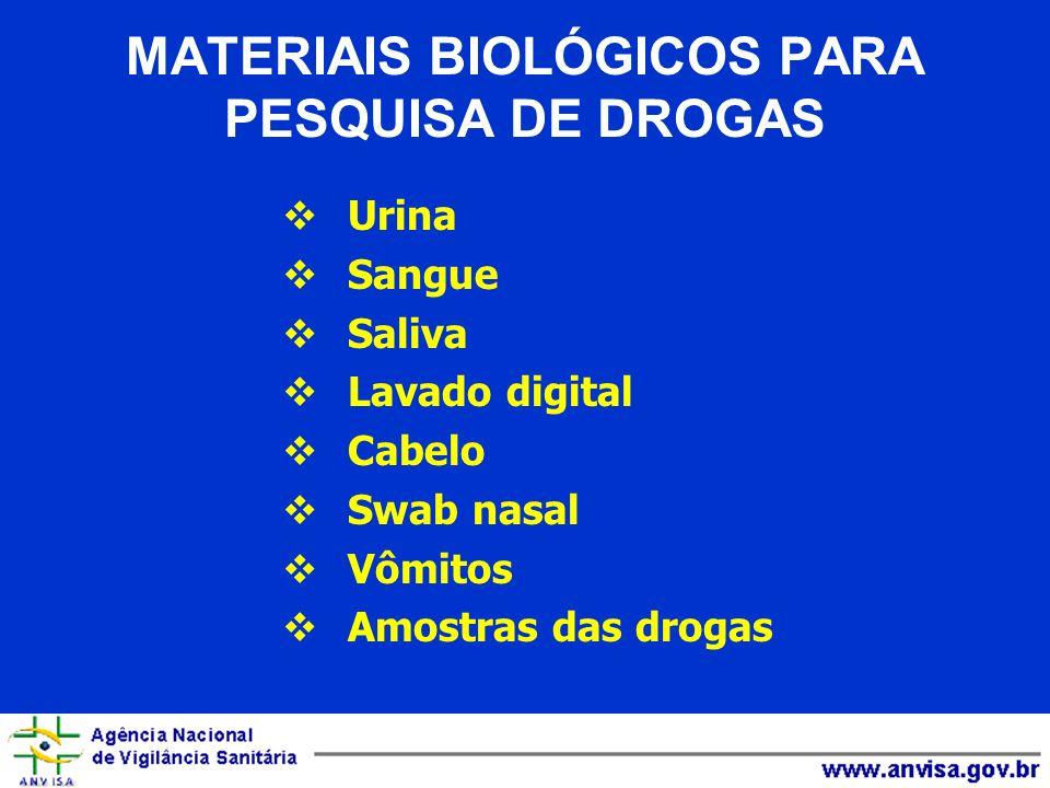 MATERIAIS BIOLÓGICOS PARA PESQUISA DE DROGAS Urina Sangue Saliva Lavado digital Cabelo Swab nasal Vômitos Amostras das drogas