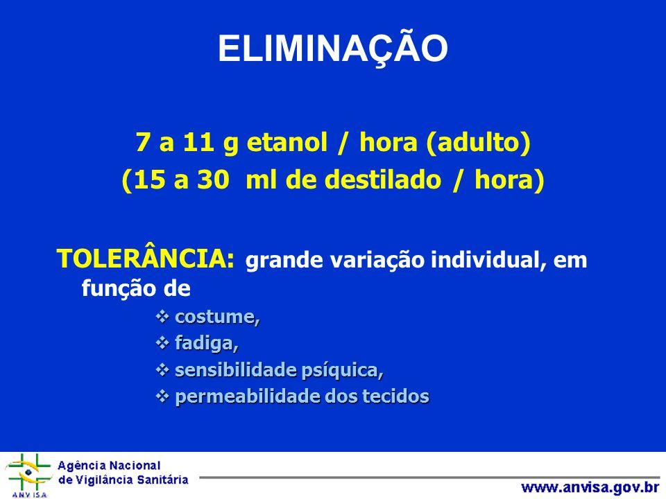 ELIMINAÇÃO 7 a 11 g etanol / hora (adulto) (15 a 30 ml de destilado / hora) TOLERÂNCIA: grande variação individual, em função de costume, costume, fad