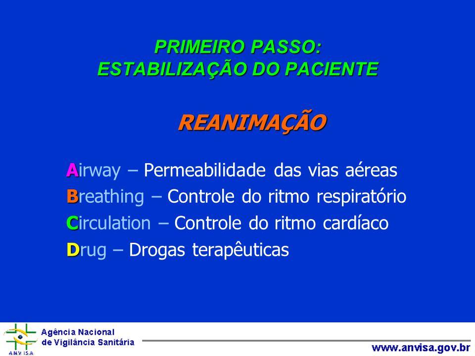 PRIMEIRO PASSO: ESTABILIZAÇÃO DO PACIENTE REANIMAÇÃO A Airway – Permeabilidade das vias aéreas B Breathing – Controle do ritmo respiratório C Circulat