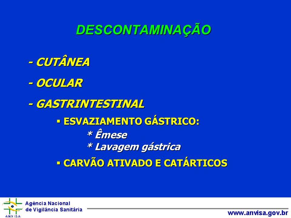DESCONTAMINAÇÃO - CUTÂNEA - OCULAR - GASTRINTESTINAL ESVAZIAMENTO GÁSTRICO: ESVAZIAMENTO GÁSTRICO: * Êmese * Lavagem gástrica CARVÃO ATIVADO E CATÁRTI