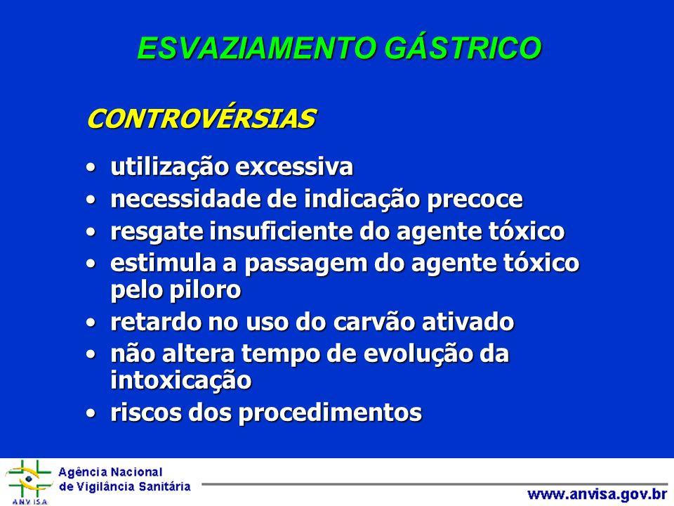 ESVAZIAMENTO GÁSTRICO CONTROVÉRSIAS utilização excessivautilização excessiva necessidade de indicação precocenecessidade de indicação precoce resgate