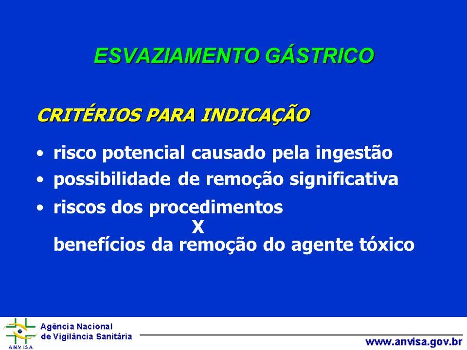 ESVAZIAMENTO GÁSTRICO CRITÉRIOS PARA INDICAÇÃO risco potencial causado pela ingestão possibilidade de remoção significativa riscos dos procedimentos X