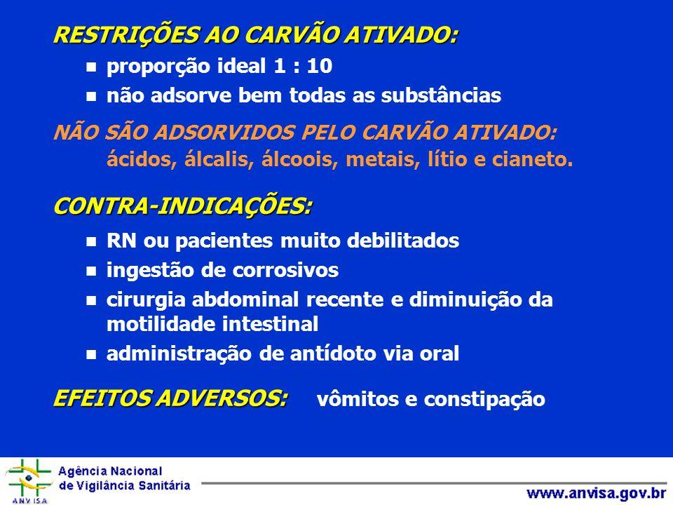 RESTRIÇÕES AO CARVÃO ATIVADO: n proporção ideal 1 : 10 n não adsorve bem todas as substâncias NÃO SÃO ADSORVIDOS PELO CARVÃO ATIVADO: ácidos, álcalis,