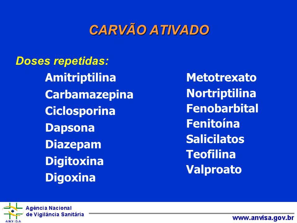 Doses repetidas: Amitriptilina Carbamazepina Ciclosporina Dapsona Diazepam Digitoxina Digoxina Metotrexato Nortriptilina Fenobarbital Fenitoína Salici