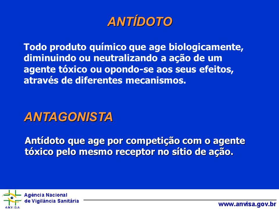 ANTÍDOTO Todo produto químico que age biologicamente, diminuindo ou neutralizando a ação de um agente tóxico ou opondo-se aos seus efeitos, através de