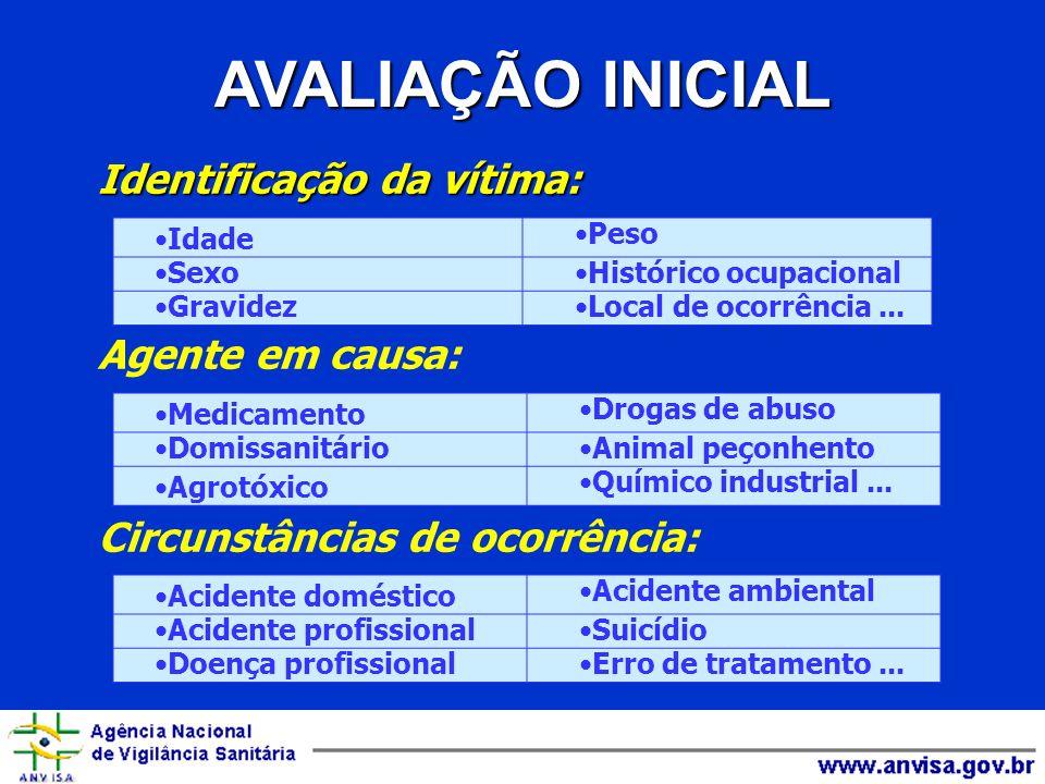 HIDROXICOBALAMINA Indicação : Indicação : Cianeto, Mandioca brava Posologia : Posologia : 5 mg / kg Administrar EV.