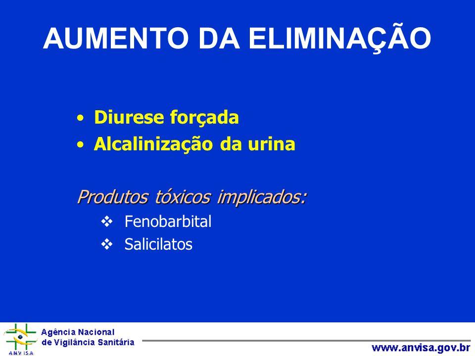 AUMENTO DA ELIMINAÇÃO Diurese forçada Alcalinização da urina Produtos tóxicos implicados: Fenobarbital Salicilatos