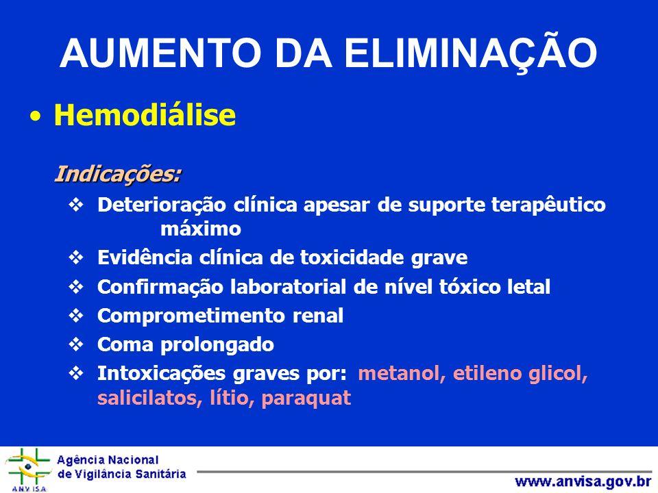 HemodiáliseIndicações: Deterioração clínica apesar de suporte terapêutico máximo Evidência clínica de toxicidade grave Confirmação laboratorial de nív
