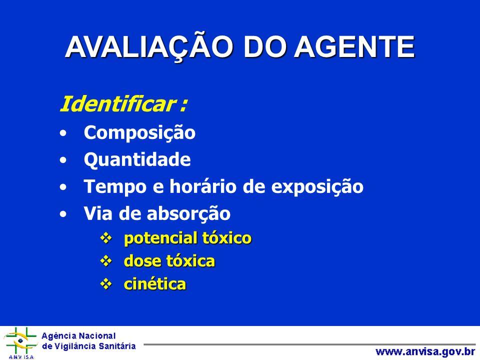 REAVALIÇÃO APÓS 15 DIAS S/N ALTA TRATAMENTO SINTOMÁTICO DIETA LÍQUIDA OBSERVAR 6 h DE JEJUM NORMAL REAVALIÇÃO APÓS 15 DIAS S/N ALTA TRATAMENTO SINTOMÁTICO OBSERVAÇÃO 24 h SINTOMÁTICOS ANTIÁCIDOS I GRAU CONTROLE COM 12 DIAS REED COM 14 DIAS AVALIAR ALTA REPETIR ENDOSCOPIA APÓS 7 DIAS INTERNAÇÃO 7 DIAS ANTIÁCIDOS ANTAGONISTAS H2 GRAU II A CONTROLE MENSAL AVALIAR DILATAÇÃO RETIRAR SONDA NASOGÁSTRICA DIETA LÍQUIDA GRADUAL REED COM 14 DIAS ANALGÉSICO ANTAGONISTA H2 ANTIBIÓTICO S/N SNG VIA ENDOSCOPIA DIETA PARENTERAL INTERNAÇÃO MÍNIMA 21 DIAS GRAU II B PERFURAÇÃO CIRURGIA SINAIS DE PERFURAÇÃO: RESSECÇÃO = II B + DIETA PARENTERAL, JEJUNOTOMIA, DILATAÇÃO, RESSECÇÃO GRAU III EXAME ENDOSCÓPICO PROTOCOLO DE ATENDIMENTO AGENTES CÁUSTICOS OU CORROSIVOS