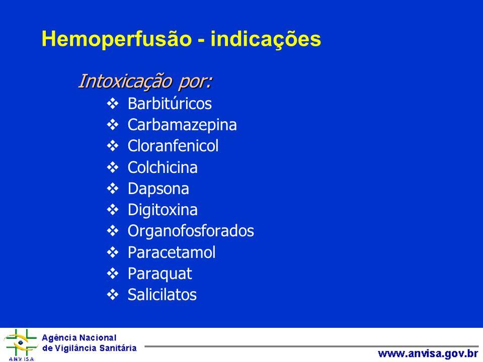 Intoxicação por: Barbitúricos Carbamazepina Cloranfenicol Colchicina Dapsona Digitoxina Organofosforados Paracetamol Paraquat Salicilatos Hemoperfusão