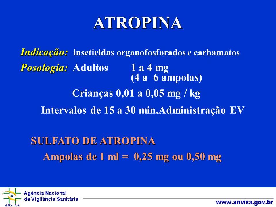ATROPINA Indicação: Indicação: inseticidas organofosforados e carbamatos Posologia: Posologia: Adultos 1 a 4 mg (4 a 6 ampolas) Crianças 0,01 a 0,05 m