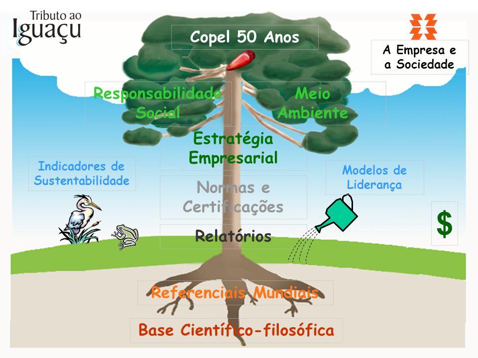 Responsabilidade Social Meio Ambiente Estratégia Empresarial Normas e Certificações Relatórios Referenciais Mundiais Base Científico-filosófica Modelo