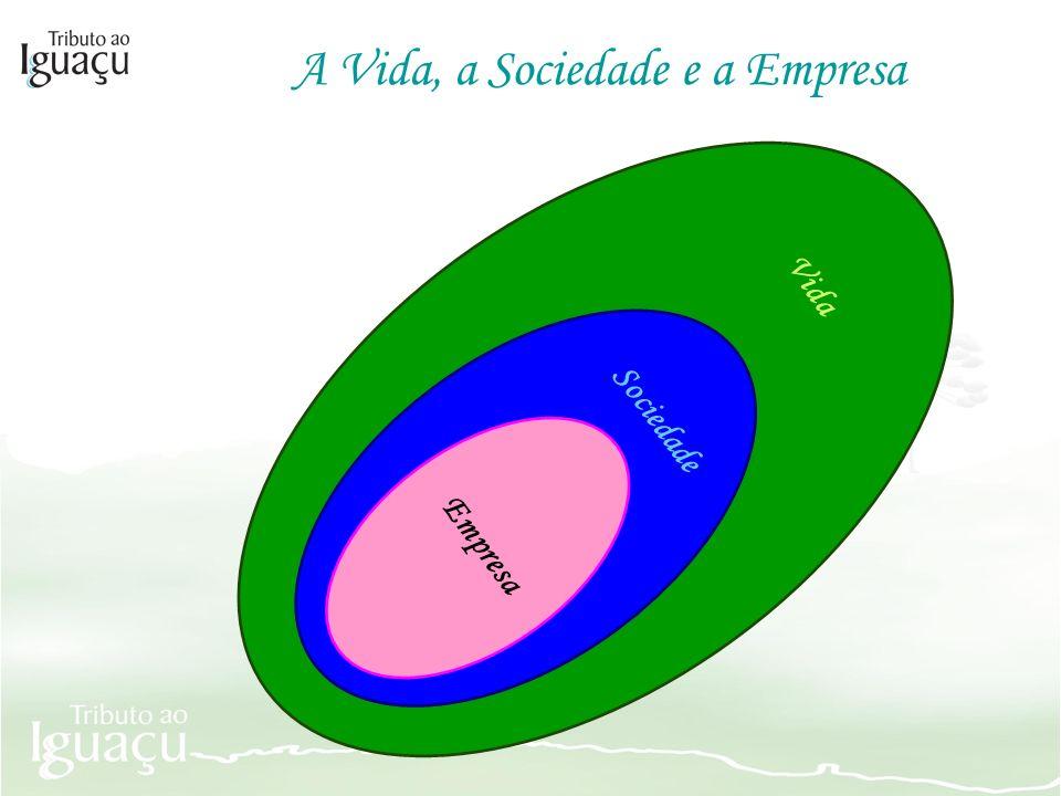 Vida Sociedade Empresa A Vida, a Sociedade e a Empresa
