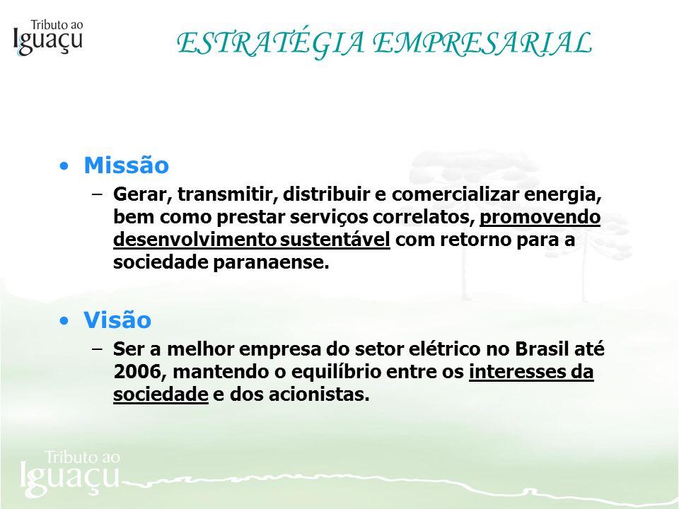 ESTRATÉGIA EMPRESARIAL Missão –Gerar, transmitir, distribuir e comercializar energia, bem como prestar serviços correlatos, promovendo desenvolvimento