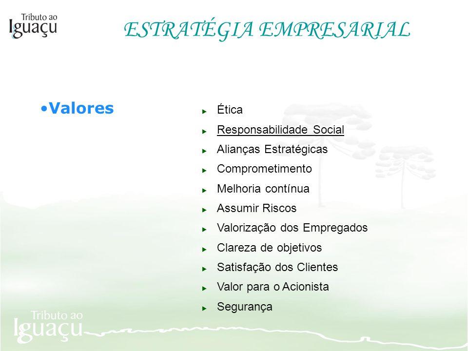 Ética Responsabilidade Social Alianças Estratégicas Comprometimento Melhoria contínua Assumir Riscos Valorização dos Empregados Clareza de objetivos S