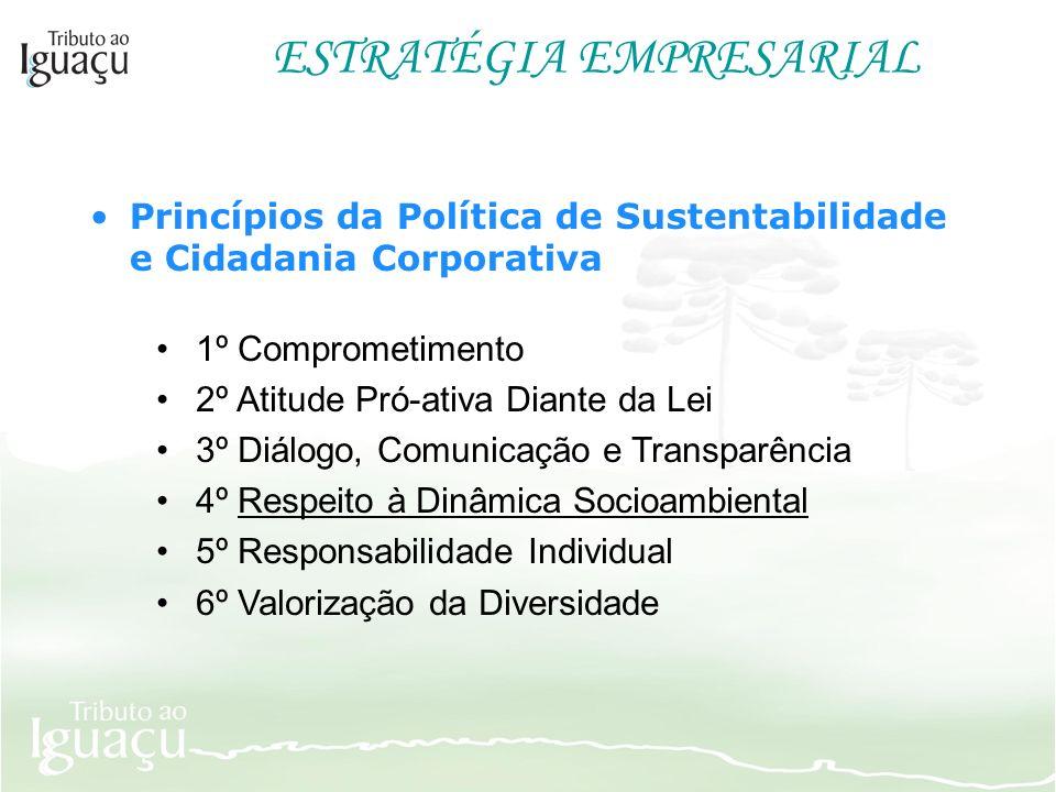 ESTRATÉGIA EMPRESARIAL 1º Comprometimento 2º Atitude Pró-ativa Diante da Lei 3º Diálogo, Comunicação e Transparência 4º Respeito à Dinâmica Socioambie