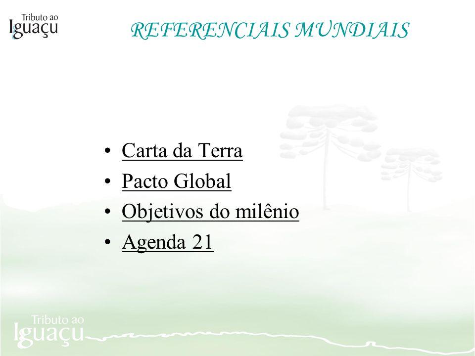 REFERENCIAIS MUNDIAIS Carta da Terra Pacto Global Objetivos do milênio Agenda 21
