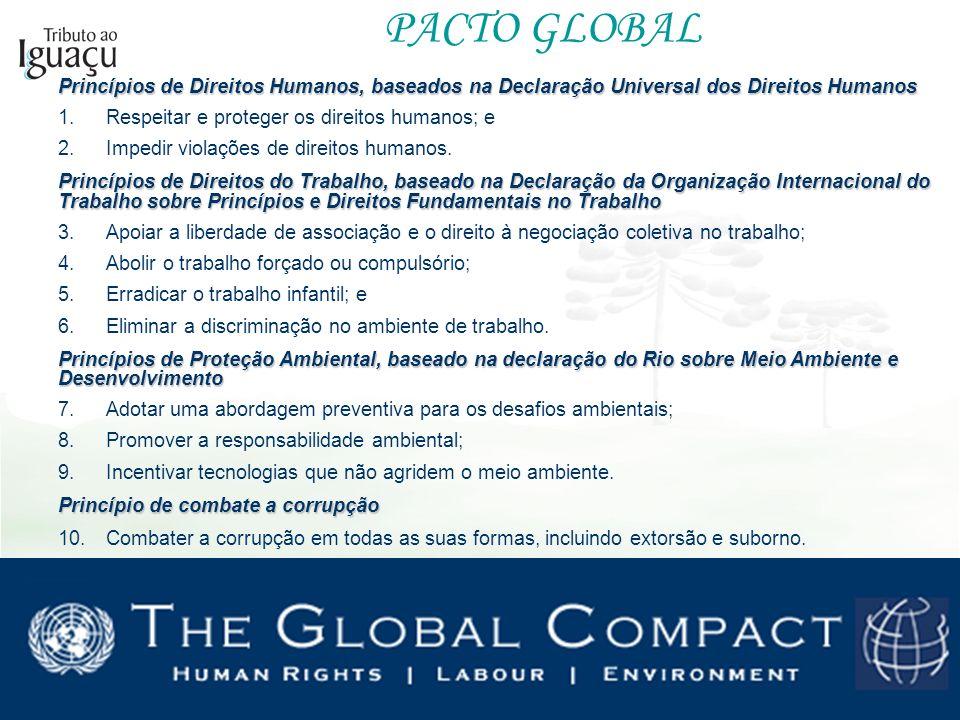PACTO GLOBAL Princípios de Direitos Humanos, baseados na Declaração Universal dos Direitos Humanos 1.Respeitar e proteger os direitos humanos; e 2.Imp