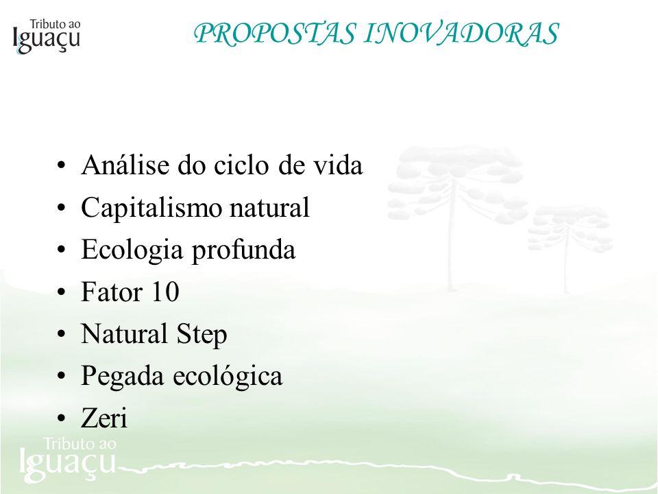 PROPOSTAS INOVADORAS Análise do ciclo de vida Capitalismo natural Ecologia profunda Fator 10 Natural Step Pegada ecológica Zeri