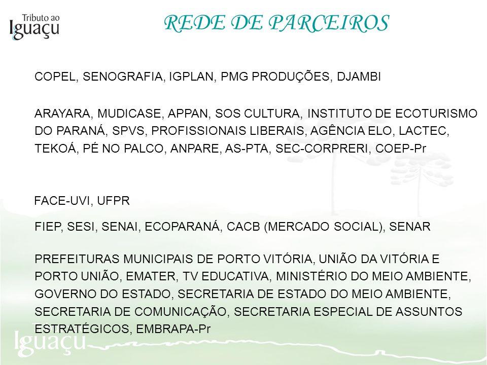 NORMAS E CERTIFICAÇÕES Indicadores Ethos Origem: Em 2000, lançados pelo Instituto Ethos, voltado para a promoção da responsabilidade social empresarial.
