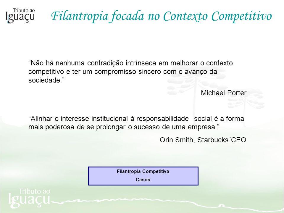 Não há nenhuma contradição intrínseca em melhorar o contexto competitivo e ter um compromisso sincero com o avanço da sociedade. Michael Porter Alinha