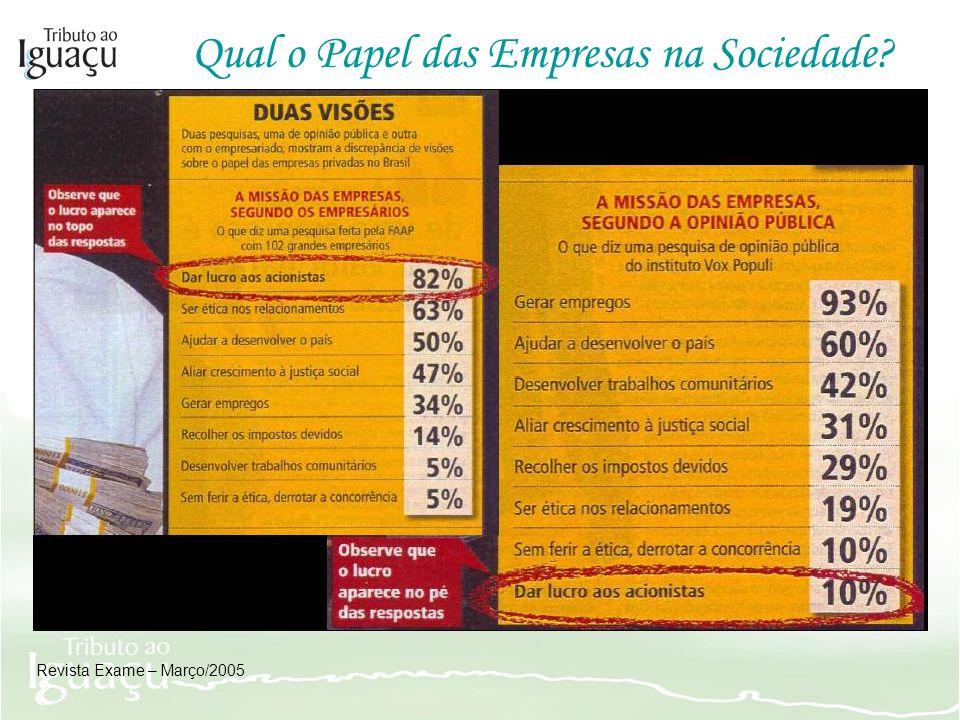 Qual o Papel das Empresas na Sociedade? Revista Exame – Março/2005