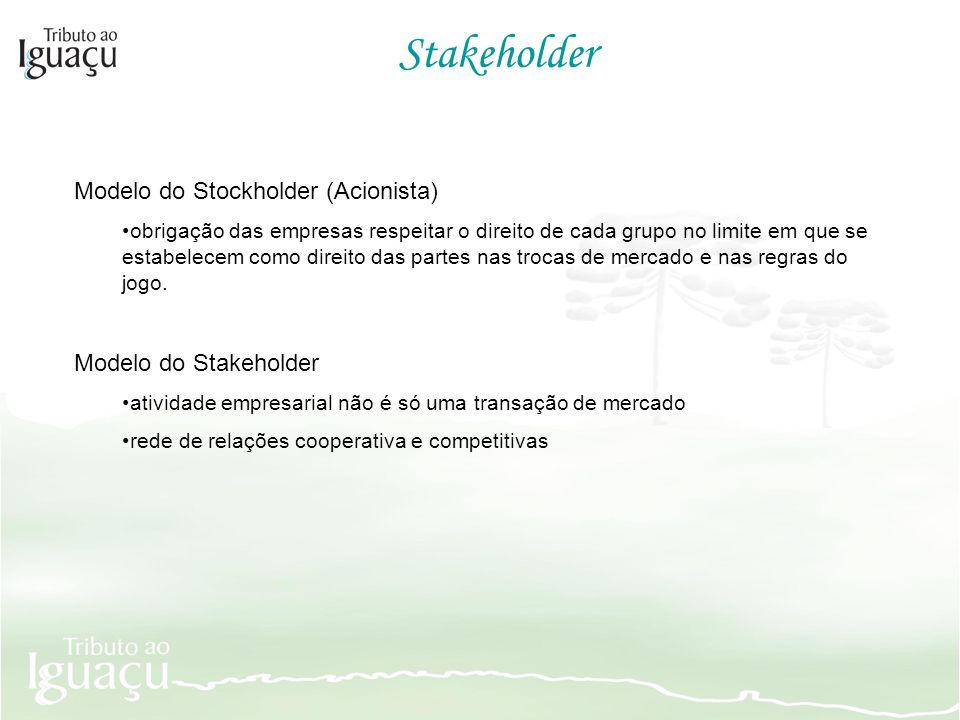 Modelo do Stockholder (Acionista) obrigação das empresas respeitar o direito de cada grupo no limite em que se estabelecem como direito das partes nas