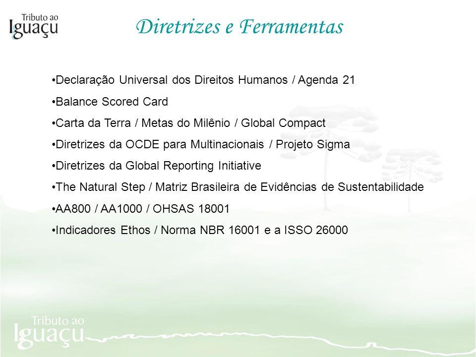 Declaração Universal dos Direitos Humanos / Agenda 21 Balance Scored Card Carta da Terra / Metas do Milênio / Global Compact Diretrizes da OCDE para M