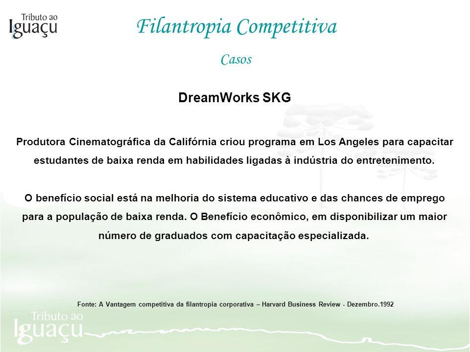 DreamWorks SKG Produtora Cinematográfica da Califórnia criou programa em Los Angeles para capacitar estudantes de baixa renda em habilidades ligadas à