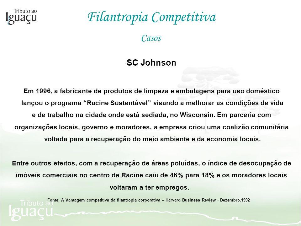SC Johnson Em 1996, a fabricante de produtos de limpeza e embalagens para uso doméstico lançou o programa Racine Sustentável visando a melhorar as con