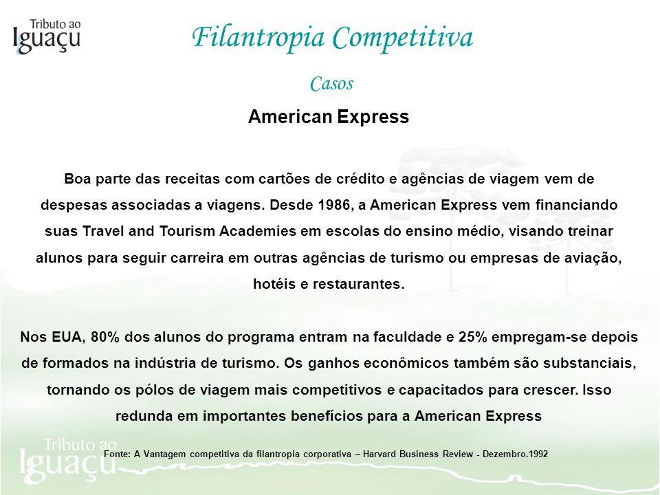 American Express Boa parte das receitas com cartões de crédito e agências de viagem vem de despesas associadas a viagens. Desde 1986, a American Expre