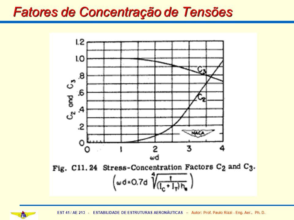 EST 41 / AE 213 - ESTABILIDADE DE ESTRUTURAS AERONÁUTICAS – Autor: Prof. Paulo Rizzi - Eng. Aer., Ph. D. Fatores de Concentração de Tensões