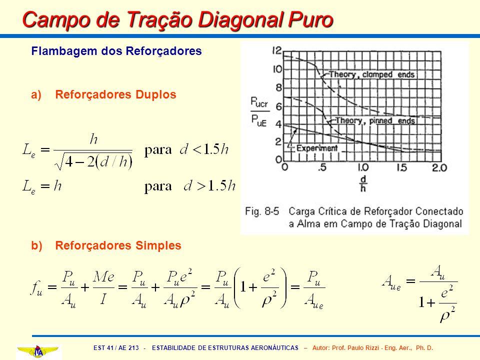 EST 41 / AE 213 - ESTABILIDADE DE ESTRUTURAS AERONÁUTICAS – Autor: Prof. Paulo Rizzi - Eng. Aer., Ph. D. Campo de Tração Diagonal Puro Flambagem dos R
