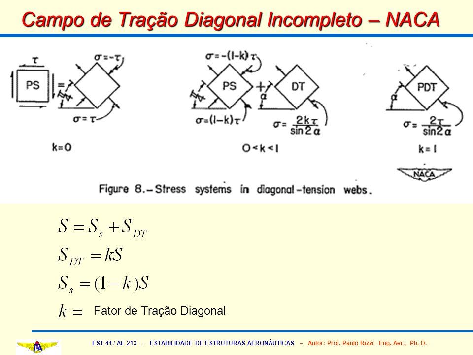 EST 41 / AE 213 - ESTABILIDADE DE ESTRUTURAS AERONÁUTICAS – Autor: Prof. Paulo Rizzi - Eng. Aer., Ph. D. Campo de Tração Diagonal Incompleto – NACA Fa