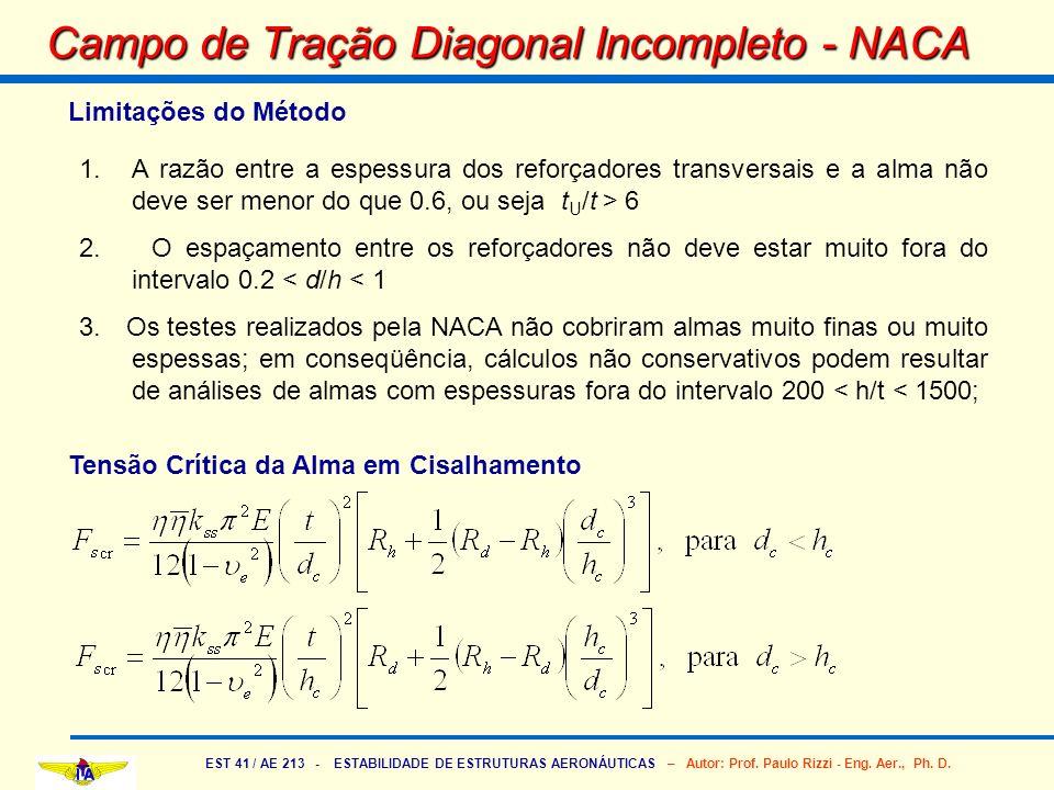 EST 41 / AE 213 - ESTABILIDADE DE ESTRUTURAS AERONÁUTICAS – Autor: Prof. Paulo Rizzi - Eng. Aer., Ph. D. Campo de Tração Diagonal Incompleto - NACA Li