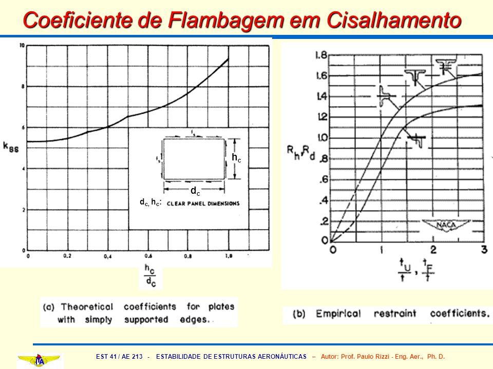 EST 41 / AE 213 - ESTABILIDADE DE ESTRUTURAS AERONÁUTICAS – Autor: Prof. Paulo Rizzi - Eng. Aer., Ph. D. Coeficiente de Flambagem em Cisalhamento hchc
