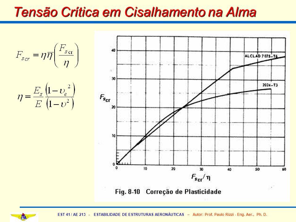 EST 41 / AE 213 - ESTABILIDADE DE ESTRUTURAS AERONÁUTICAS – Autor: Prof. Paulo Rizzi - Eng. Aer., Ph. D. Tensão Crítica em Cisalhamento na Alma