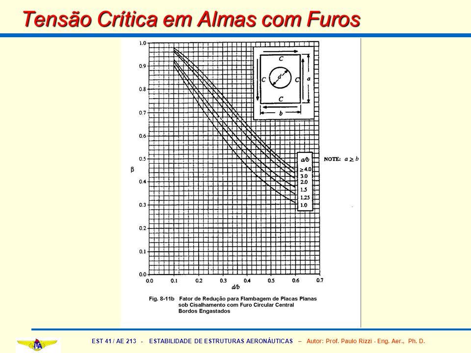 EST 41 / AE 213 - ESTABILIDADE DE ESTRUTURAS AERONÁUTICAS – Autor: Prof. Paulo Rizzi - Eng. Aer., Ph. D. Tensão Crítica em Almas com Furos