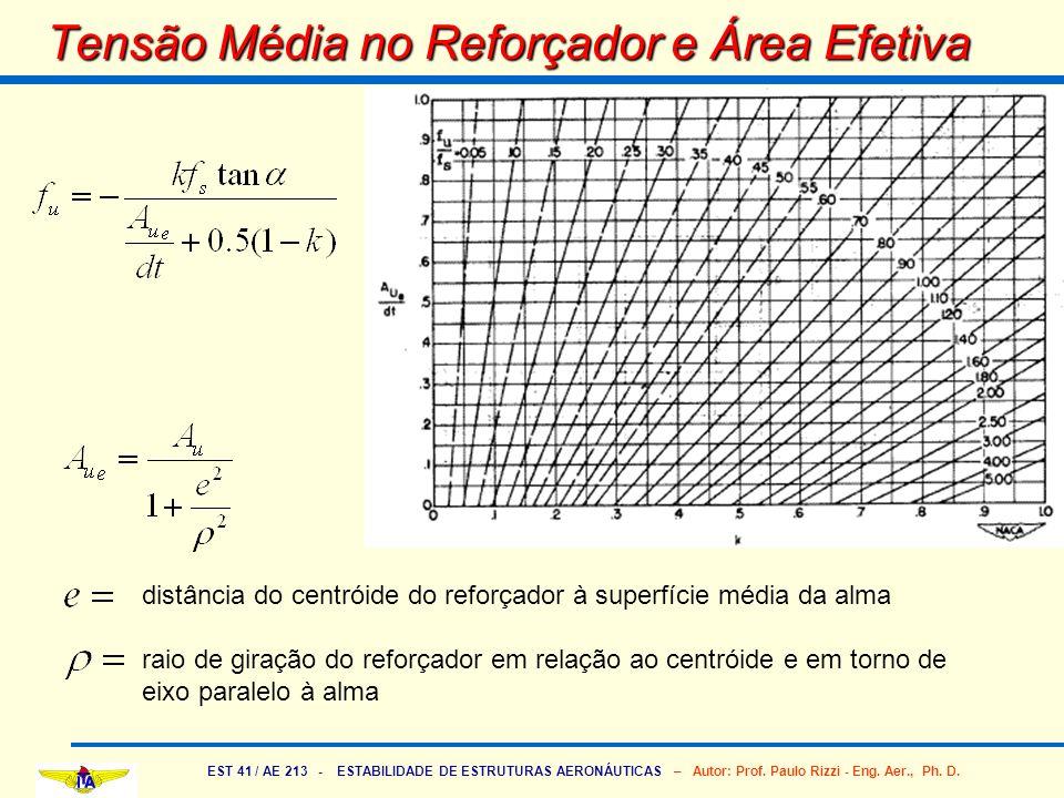EST 41 / AE 213 - ESTABILIDADE DE ESTRUTURAS AERONÁUTICAS – Autor: Prof. Paulo Rizzi - Eng. Aer., Ph. D. Tensão Média no Reforçador e Área Efetiva dis