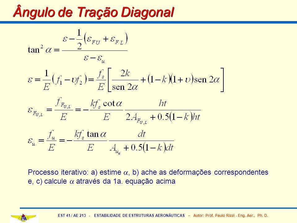 EST 41 / AE 213 - ESTABILIDADE DE ESTRUTURAS AERONÁUTICAS – Autor: Prof. Paulo Rizzi - Eng. Aer., Ph. D. Ângulo de Tração Diagonal Processo iterativo: