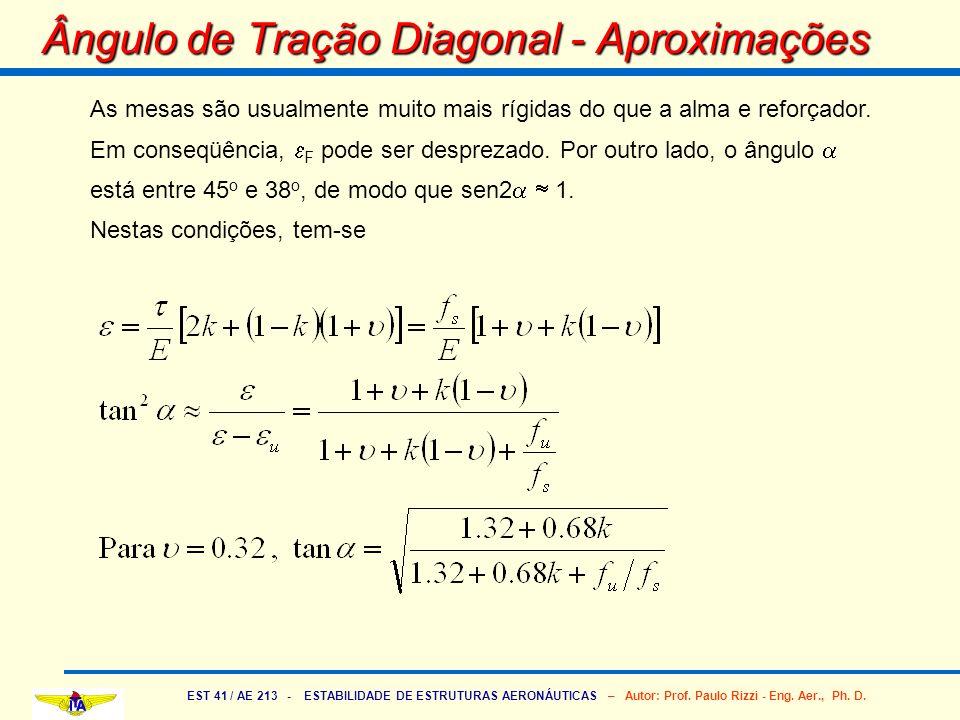 EST 41 / AE 213 - ESTABILIDADE DE ESTRUTURAS AERONÁUTICAS – Autor: Prof. Paulo Rizzi - Eng. Aer., Ph. D. Ângulo de Tração Diagonal - Aproximações As m