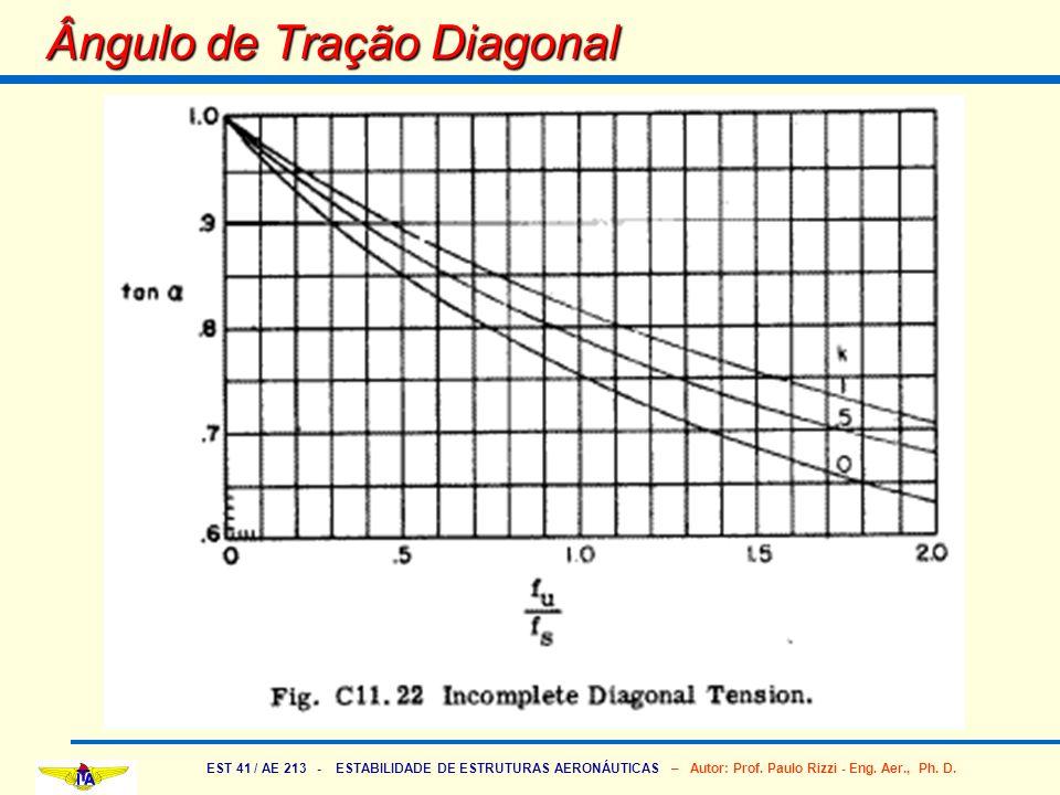EST 41 / AE 213 - ESTABILIDADE DE ESTRUTURAS AERONÁUTICAS – Autor: Prof. Paulo Rizzi - Eng. Aer., Ph. D. Ângulo de Tração Diagonal