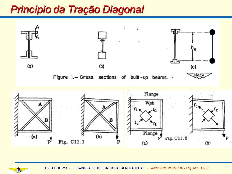 EST 41 / AE 213 - ESTABILIDADE DE ESTRUTURAS AERONÁUTICAS – Autor: Prof. Paulo Rizzi - Eng. Aer., Ph. D. Princípio da Tração Diagonal